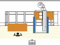 CNC Machines 3